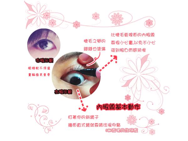 內眼線基本動作.png