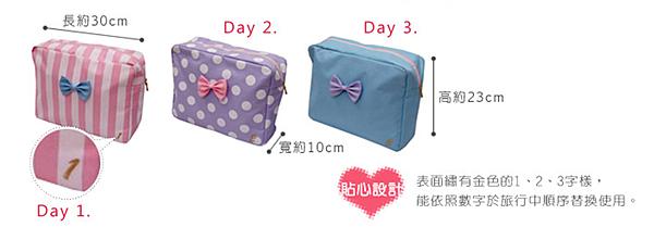 《momoeri》3 DAYS 可愛旅行收納包・三款一組