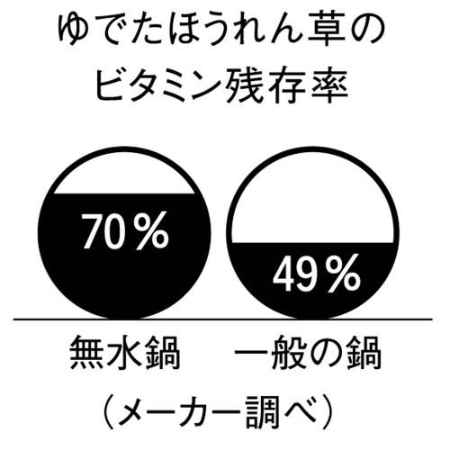 無水鍋10.jpg