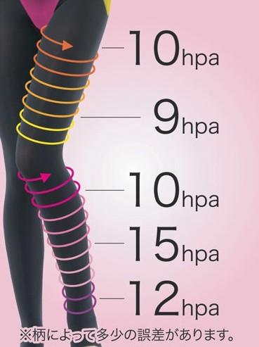 《+5cm美腿效果》加壓提拉內搭褲‧黑色兩件組 001.jpg