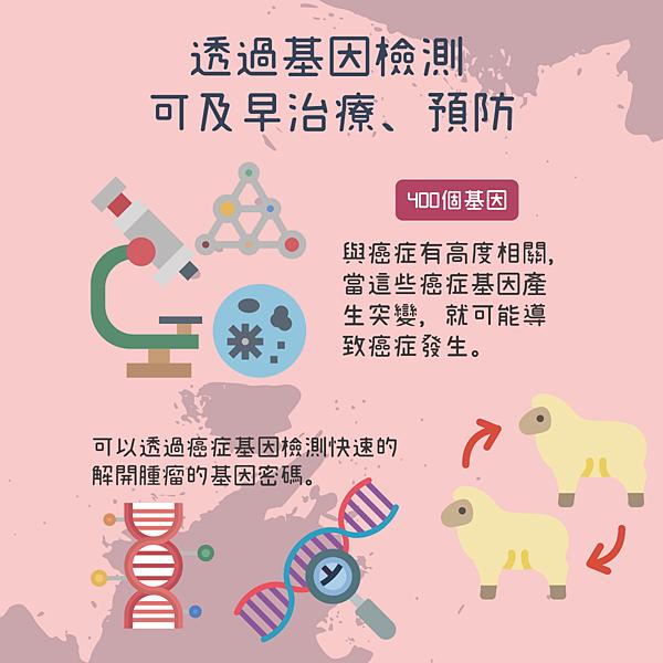 透過基因檢測及早治療_phone.png