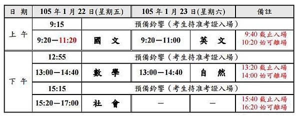 學測日程表