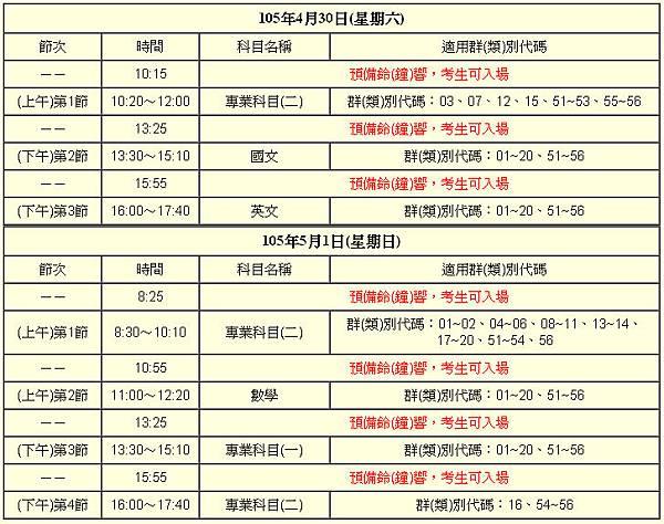 105/2016年四技二專統測日期與考試時程表