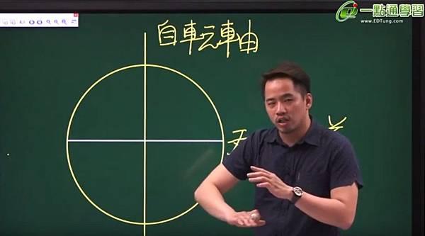 地科高清老師影片截圖.jpg