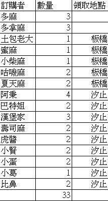 花蓮佳興冰果室檸檬汁訂單第二團 rev-09.15.11.JPG