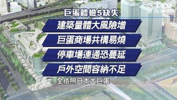 七項公安基準 - 柯市府自訂的大巨蛋公安基準圖3