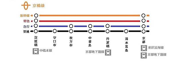 京橋線.jpg