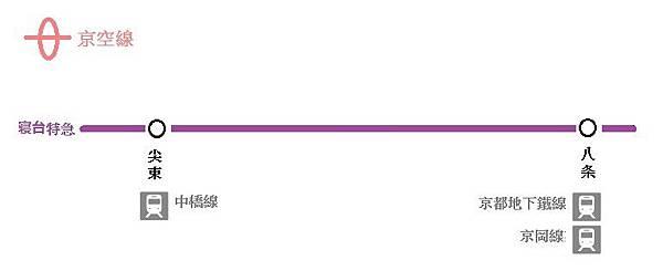 京空線寝台特急.jpg