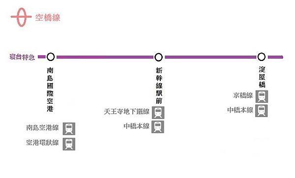 空橋線寝台特急.jpg