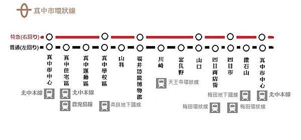 真中市環狀線.jpg