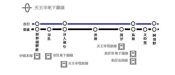 天王寺地下鐵線.jpg