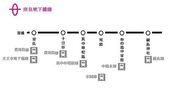 奈良地下鐵線.jpg