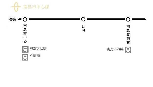 南島市中心線.jpg