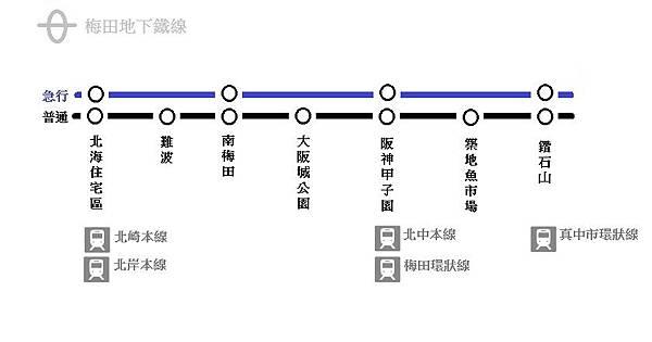 梅田地下鐵線.jpg