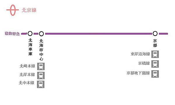 北京線寝台特急.jpg