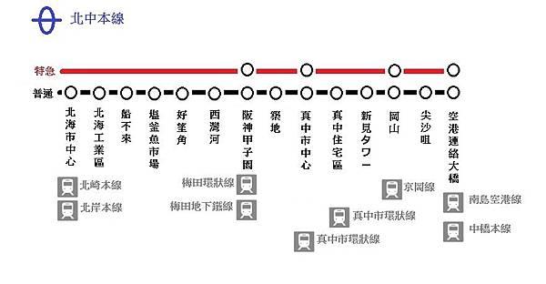 北中本線.jpg