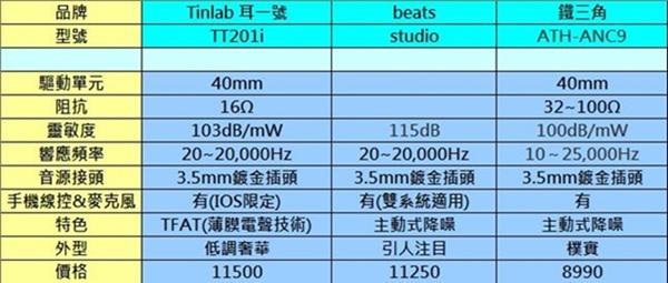 TiinLab耳一號TT201i-30