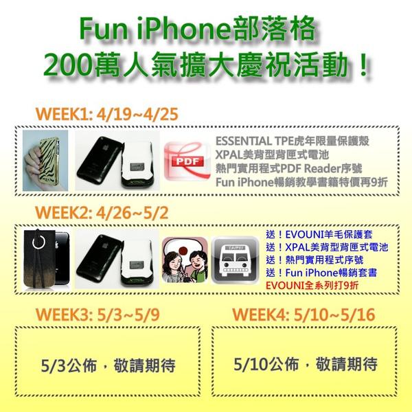 Fun iPhone部落格破200萬人次_week2.jpg