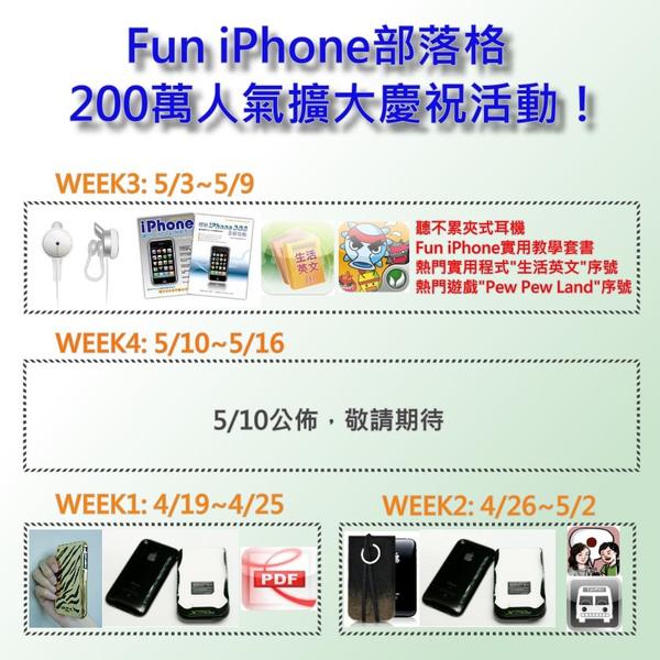 Fun iPhone部落格破200萬人次_week3.jpg