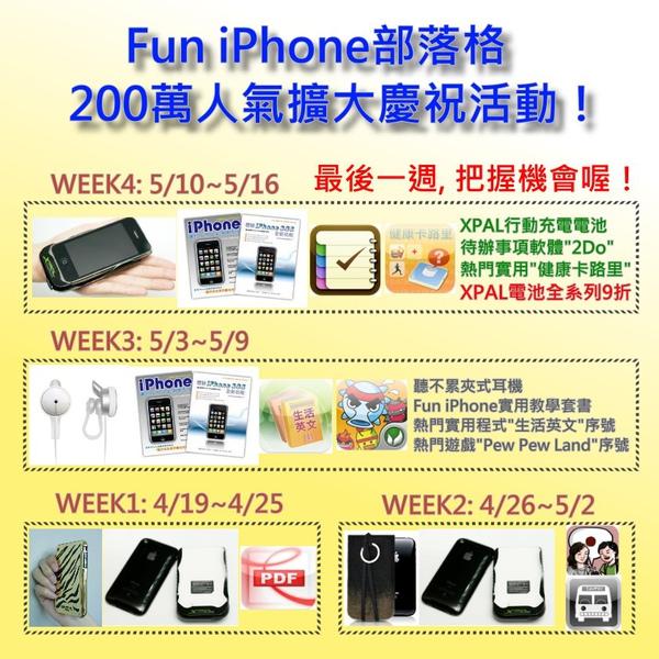 Fun iPhone部落格破200萬人次_第四週.jpg