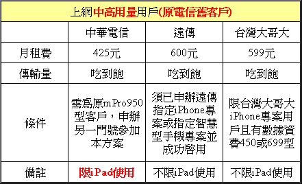 iPad登台開賣_Fun iPhone_3.png