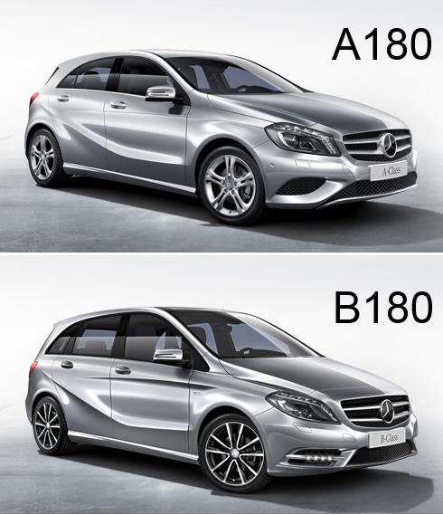 賓士A180與B180