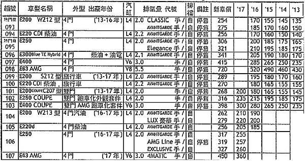 權威E系列價格一覽表.jpg