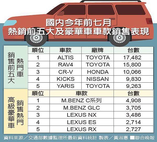 進口車銷量.jpg