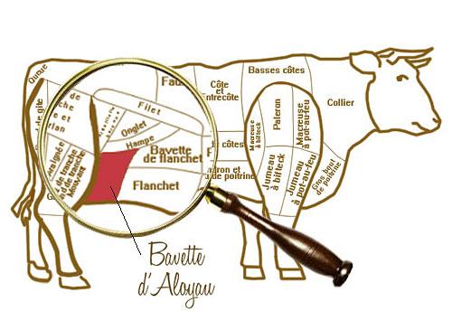 bavette-dAloyau-P1100839.2jpg