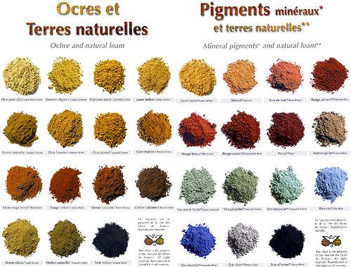 Ocres-et-Pigments.jpg