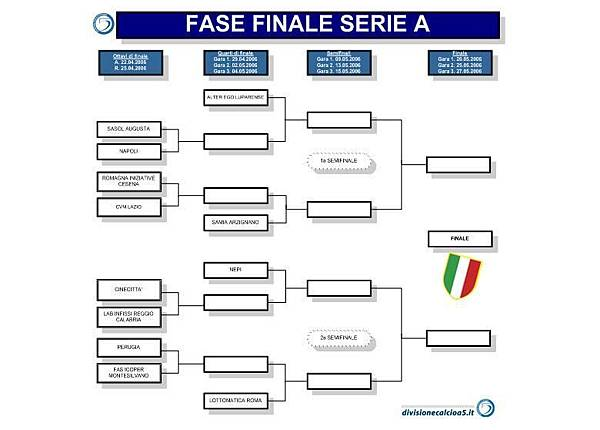 05/06 PLAY OFF SERIE A
