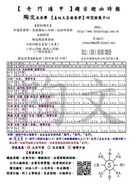2019-0422-0428一周奇門遁甲.jpg