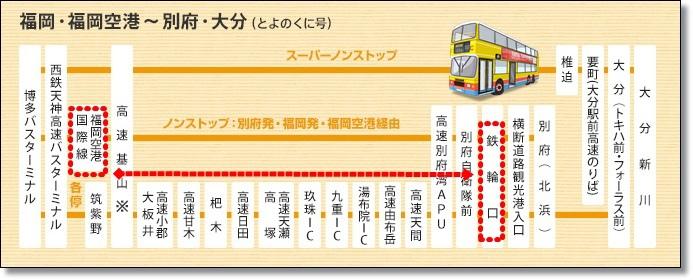 西鐵巴士.jpg