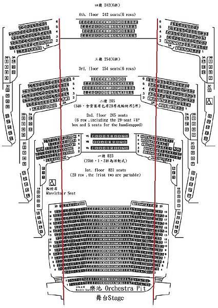 2015-04-23-國家戲劇院