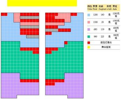 2015-06-20-20150619 彈琴說愛舞台劇 座位圖