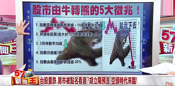 股市由牛轉雄的五大徵兆