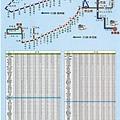 請搭『62路鳳岡線』-竹北市公所公佈的時刻表   (不清楚請致下列網站查詢)