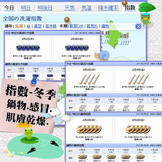 日本天氣step8.jpg
