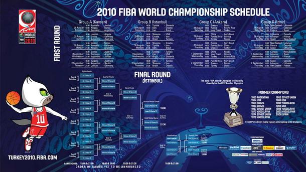 FIBA-World-Championship-2010-Schedule-Wallpaper.jpg