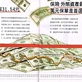 美元保單為首選