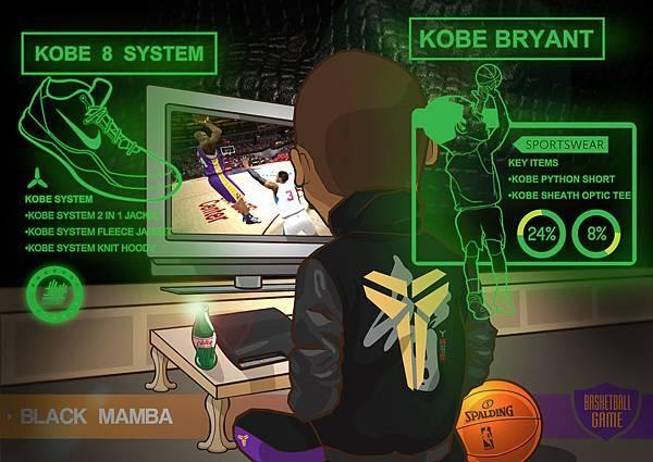Kobe玩遊戲完成