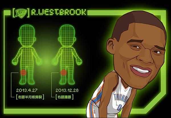受傷westbrook