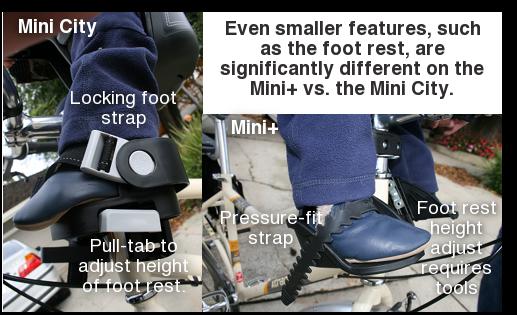 BoBike-Mini-Foot-Strap.png