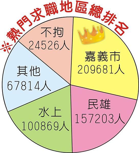 1374-3巨報人力02