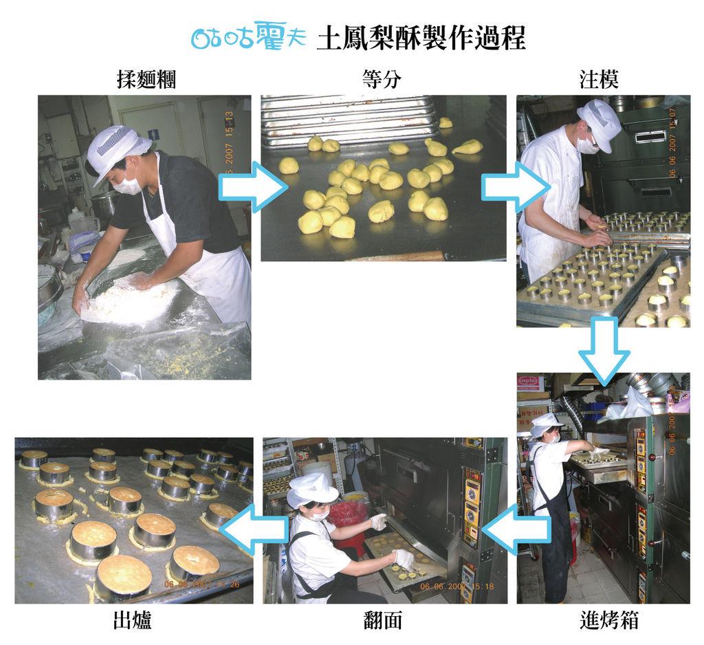 土鳳梨酥製作過程