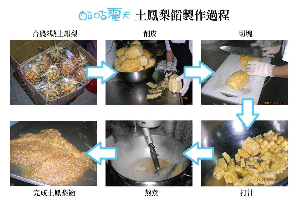 鳳梨餡製作過程