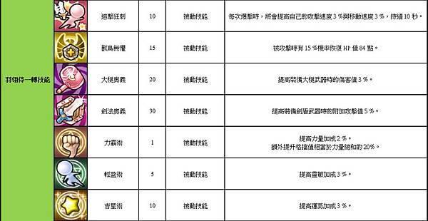 羽翎侍技能03_v2.jpg