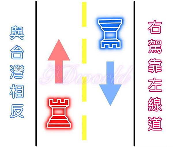 右駕左線道1.jpg