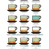 咖啡食譜及家宅常備調飲配料分享~ 自己動手做!