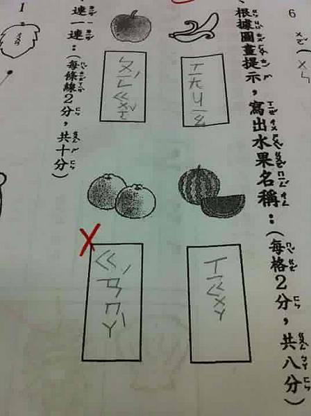 老師 我這題哪裡有錯